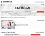 nagodzinki.pl